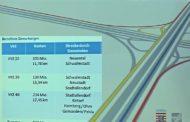 Ausbau der A49 stoppen, um dem Klimawandel entgegenzuwirken